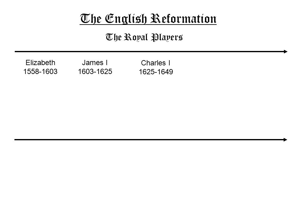 Elizabeth 1558-1603 James I 1603-1625 The English Reformation The Royal Players Charles I 1625-1649