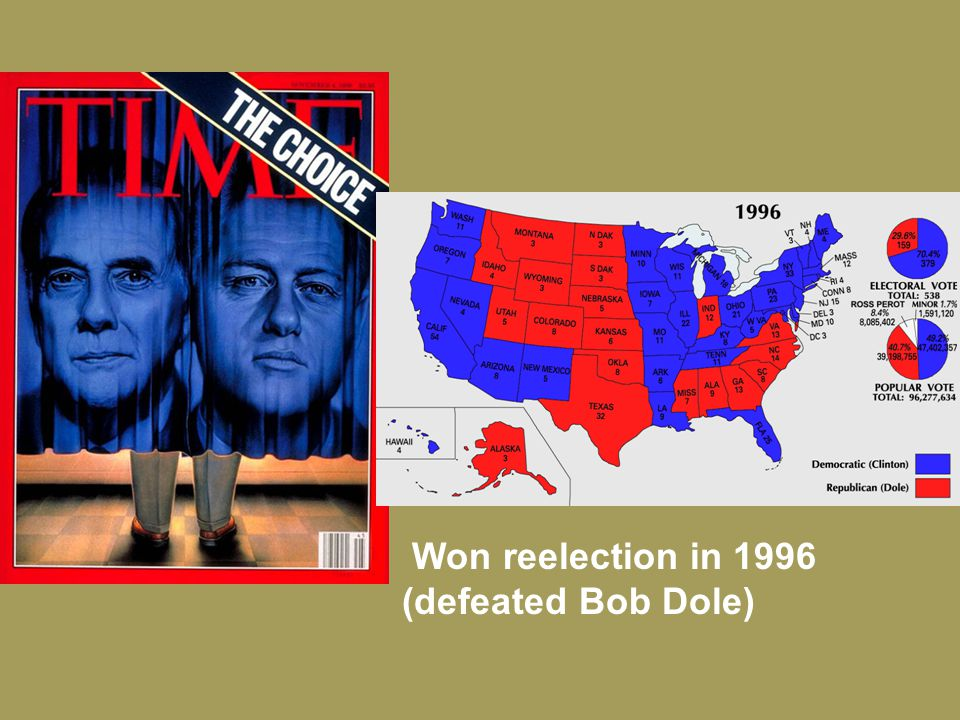 Won reelection in 1996 (defeated Bob Dole)