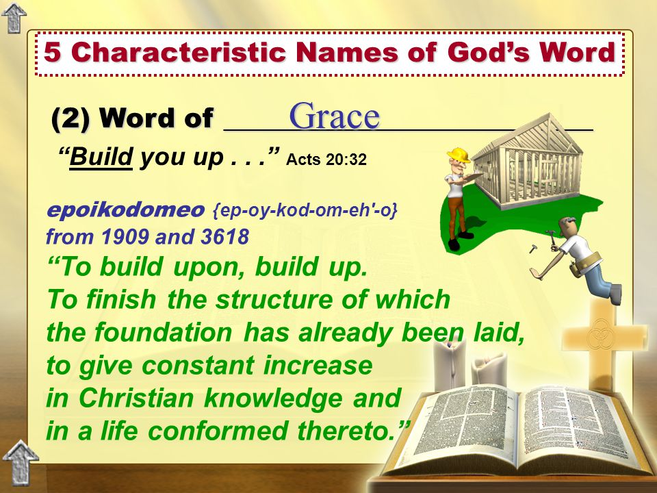 (2) Word of ___________________________ Grace Build you up... Acts 20:32 epoikodomeo { ep-oy-kod-om-eh -o} from 1909 and 3618 To build upon, build up.