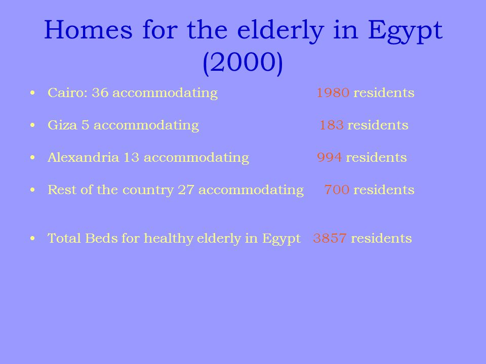 Homes for the elderly in Egypt (2000) Cairo: 36 accommodating 1980 residents Giza 5 accommodating 183 residents Alexandria 13 accommodating 994 residents Rest of the country 27 accommodating 700 residents Total Beds for healthy elderly in Egypt 3857 residents