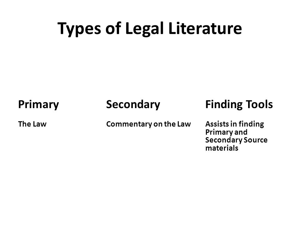 Types of Legal Literature Primary The Law Secondary Commentary on the Law Finding Tools Assists in finding Primary and Secondary Source materials