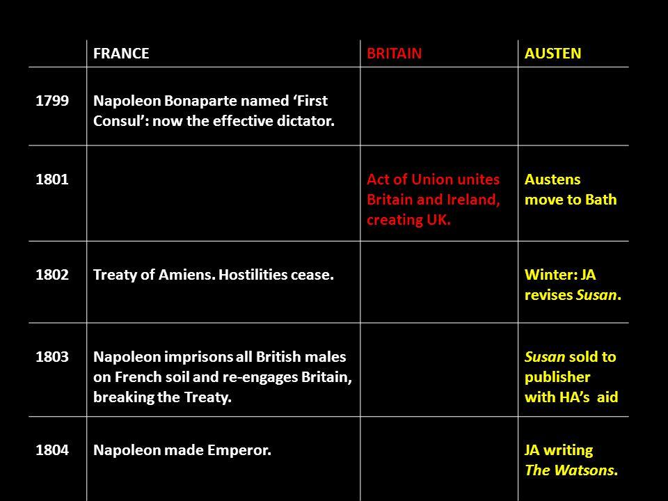 FRANCEBRITAINAUSTEN 1799Napoleon Bonaparte named 'First Consul': now the effective dictator. 1801Act of Union unites Britain and Ireland, creating UK.
