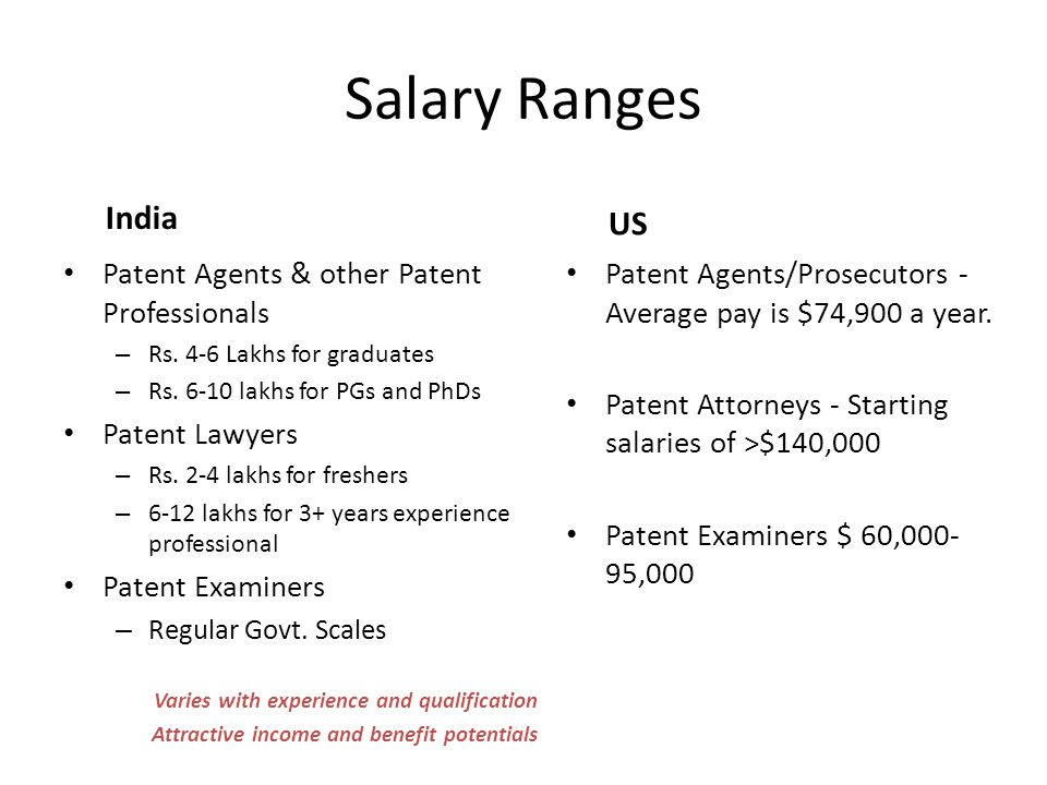 Salary Ranges India Patent Agents & other Patent Professionals – Rs. 4-6 Lakhs for graduates – Rs. 6-10 lakhs for PGs and PhDs Patent Lawyers – Rs. 2-