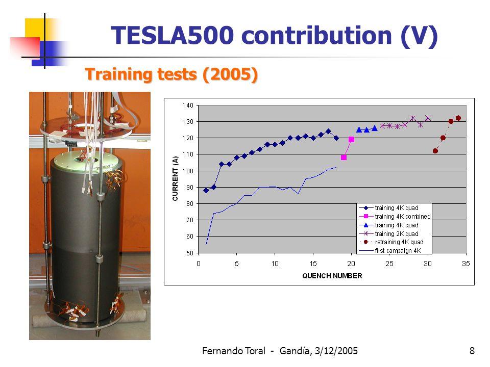 Fernando Toral - Gandía, 3/12/20058 TESLA500 contribution (V) 3- D magnetic calculation for XFEL Training tests (2005)