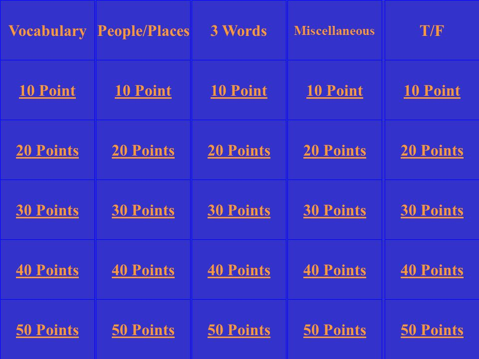 People/Places Miscellaneous T/F 10 Point 20 Points 30 Points 40 Points 50 Points 10 Point 20 Points 30 Points 40 Points 50 Points 30 Points 40 Points 50 Points 3 WordsVocabulary