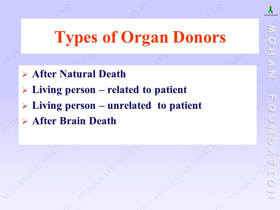 Types of Organ Donors  After Natural Death  Living person – related to patient  Living person – unrelated to patient  After Brain Death