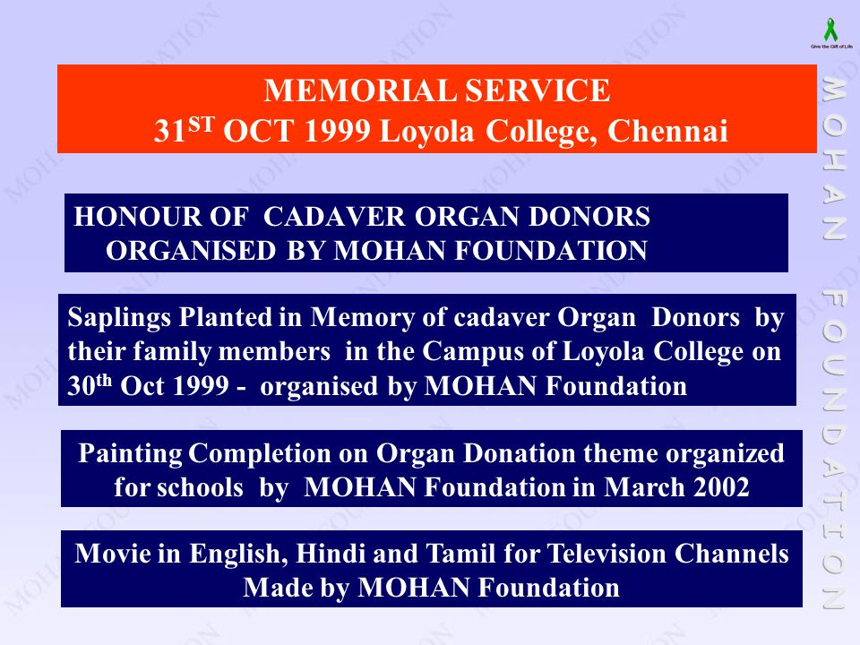 HONOUR OF CADAVER ORGAN DONORS ORGANISED BY MOHAN FOUNDATION MEMORIAL SERVICE 31 ST OCT 1999 Loyola College, Chennai Saplings Planted in Memory of cad