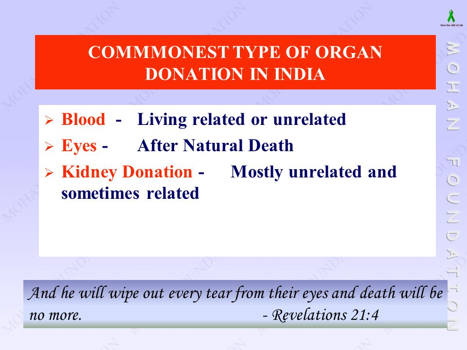COMMMONEST TYPE OF ORGAN DONATION IN INDIA  Blood - Living related or unrelated  Eyes - After Natural Death  Kidney Donation - Mostly unrelated and