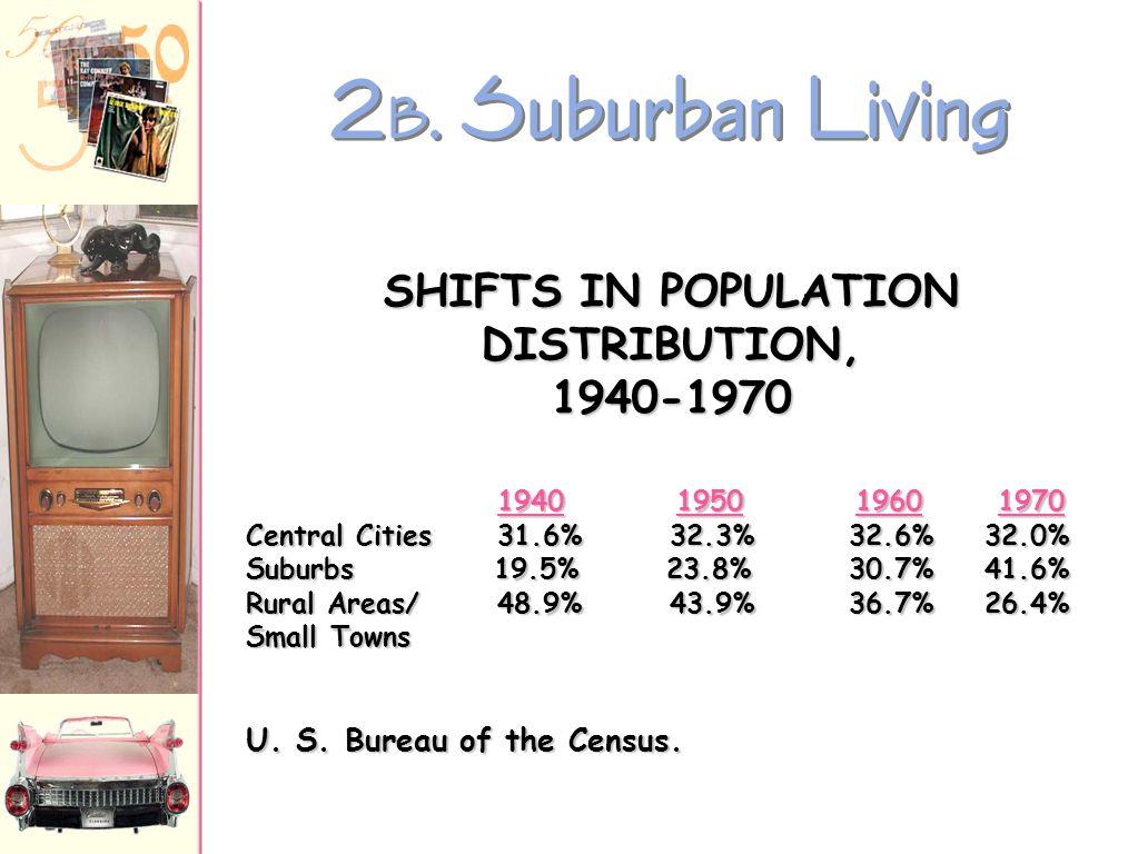 "2 A. Suburban Living: The New ""American Dream"" k 1 story high k 12'x19' living room k 2 bedrooms k tiled bathroom k garage k small backyard k front la"
