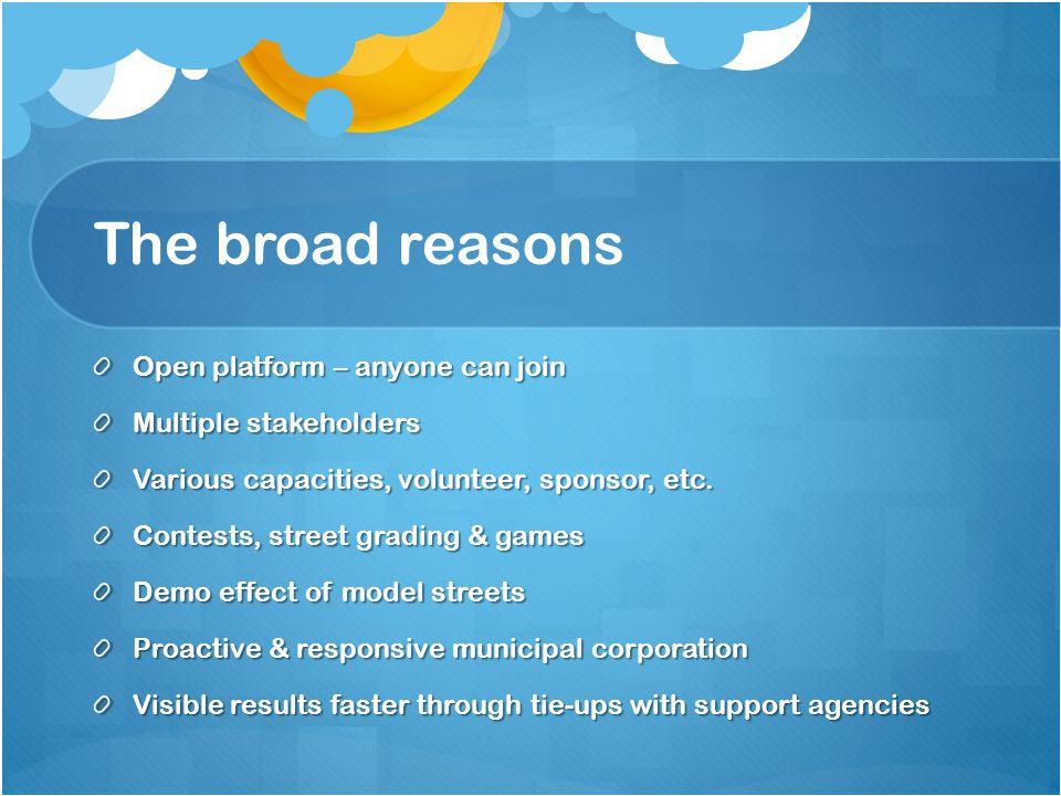 The broad reasons Open platform – anyone can join Multiple stakeholders Various capacities, volunteer, sponsor, etc. Contests, street grading & games