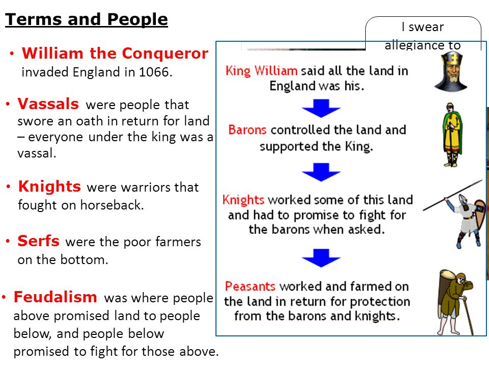 Terms and People A Manor was a self-reliant medieval community.