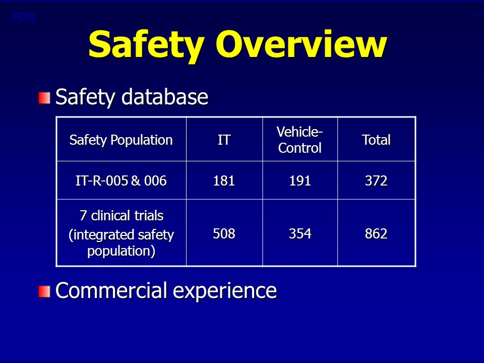 CBER Safety Overview Safety database Commercial experience Safety Population IT Vehicle- Control Total IT-R-005 & 006 181191372 7 clinical trials (integrated safety population) 508354862