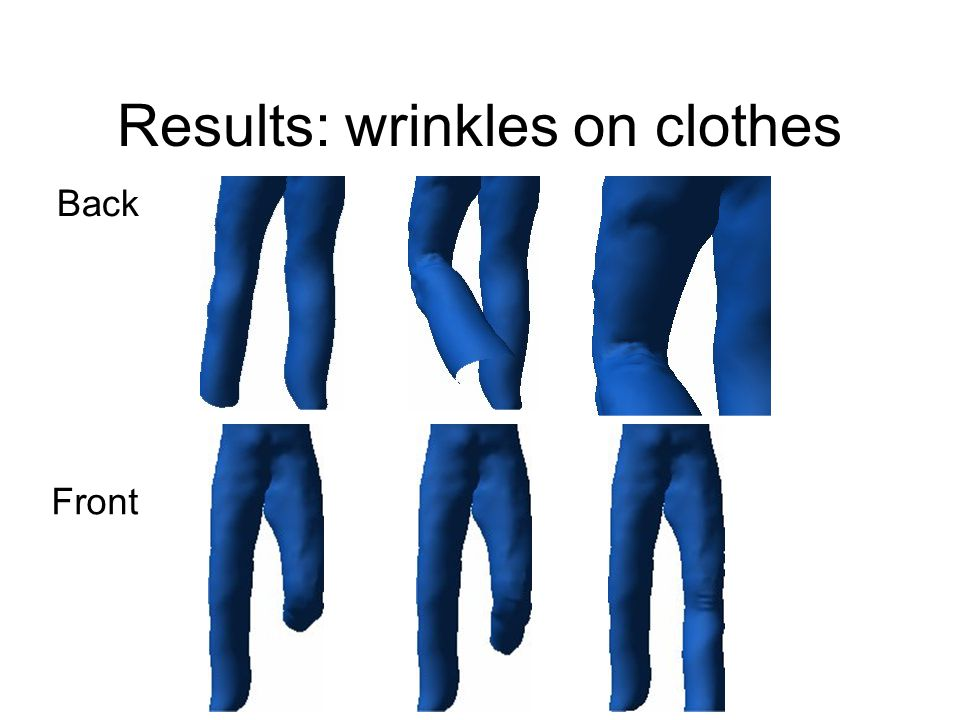 Results: wrinkles on clothes Back Front