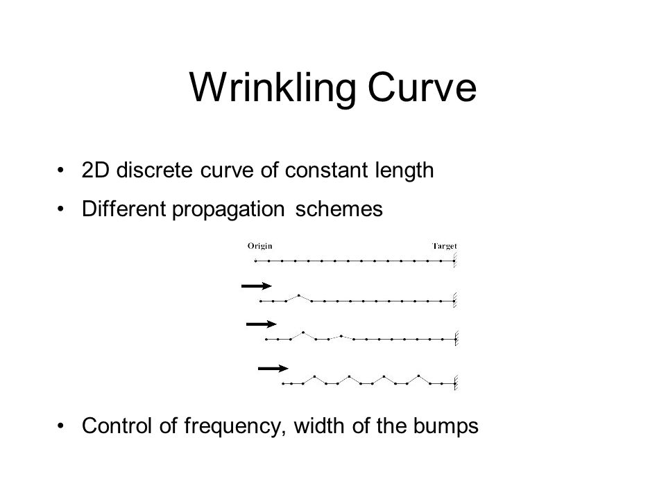 Wrinkling Curve 2D discrete curve of constant length Different propagation schemes Control of frequency, width of the bumps