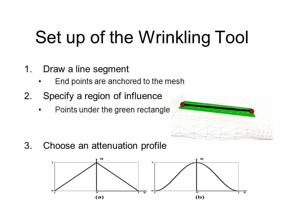 Set up of the Wrinkling Tool 1.Draw a line segment End points are anchored to the mesh 2.Specify a region of influence Points under the green rectangle 3.Choose an attenuation profile