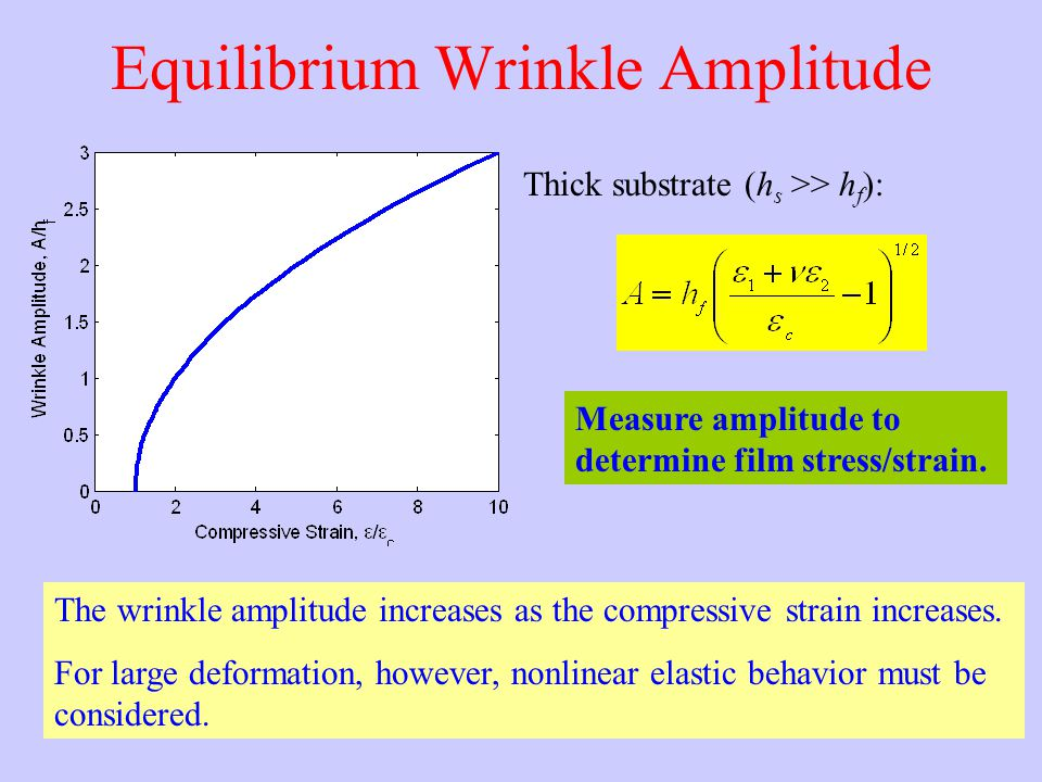 Equilibrium Wrinkle Amplitude Thick substrate (h s >> h f ): Measure amplitude to determine film stress/strain. The wrinkle amplitude increases as the