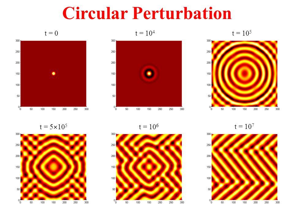 Circular Perturbation t = 0t = 10 4 t = 10 5 t = 5  10 5 t = 10 6 t = 10 7