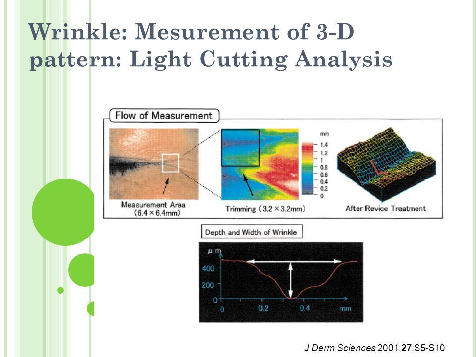 Wrinkle: Mesurement of 3-D pattern: Light Cutting Analysis J Derm Sciences 2001;27:S5-S10