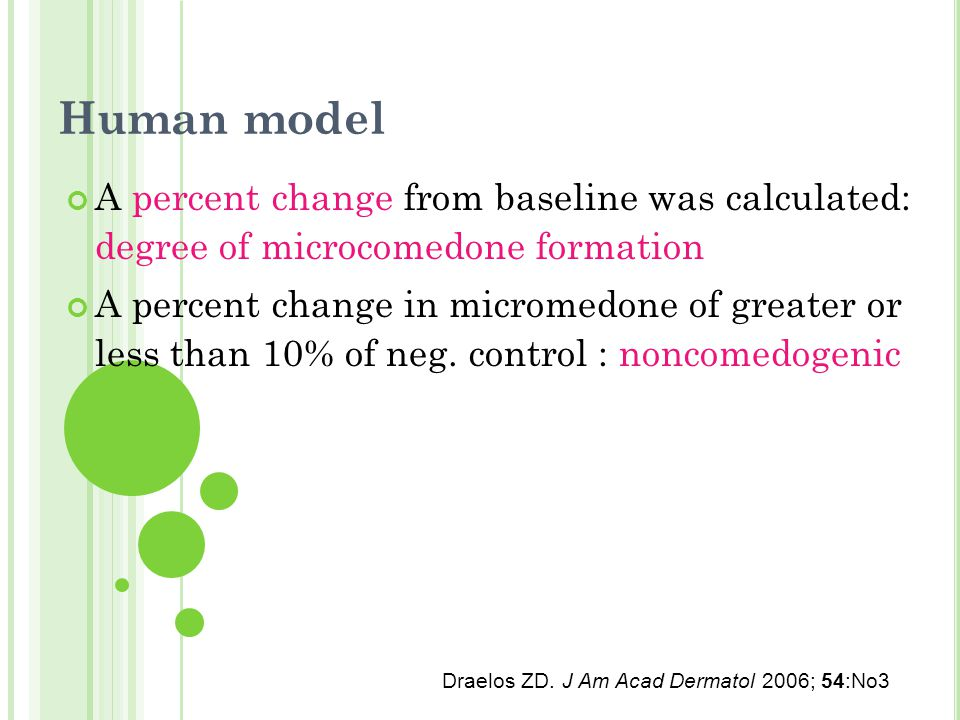 Human model A percent change from baseline was calculated: degree of microcomedone formation A percent change in micromedone of greater or less than 10% of neg.