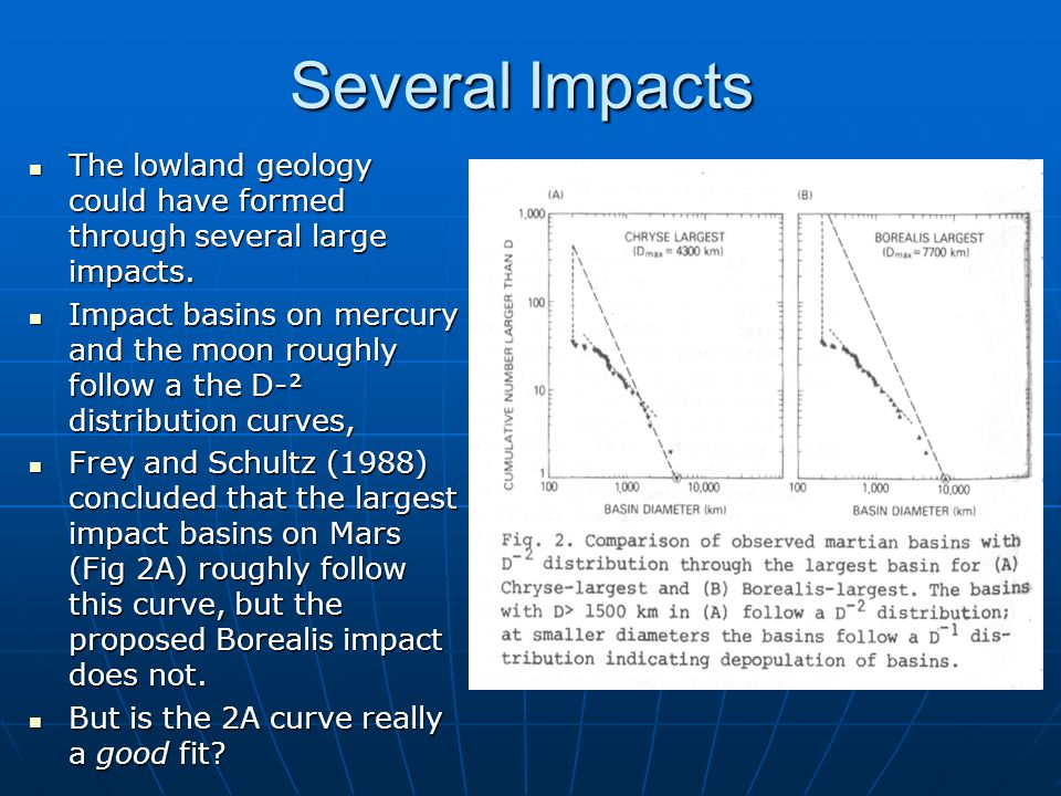 Several Impacts The lowland geology could have formed through several large impacts.