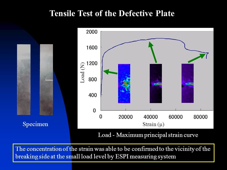 Tensile Test of the Defective Plate Specimen Load - Maximum principal strain curve The concentration of the strain was able to be confirmed to the vicinity of the breaking side at the small load level by ESPI measuring system Strain (μ) Load (N)