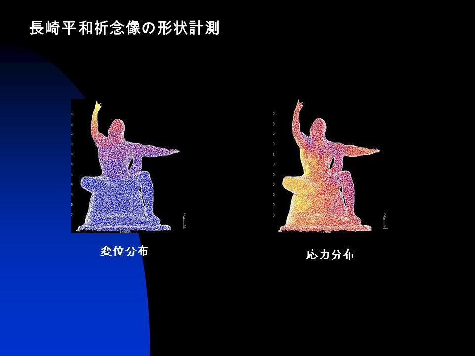 長崎平和祈念像の形状計測 変位分布 応力分布