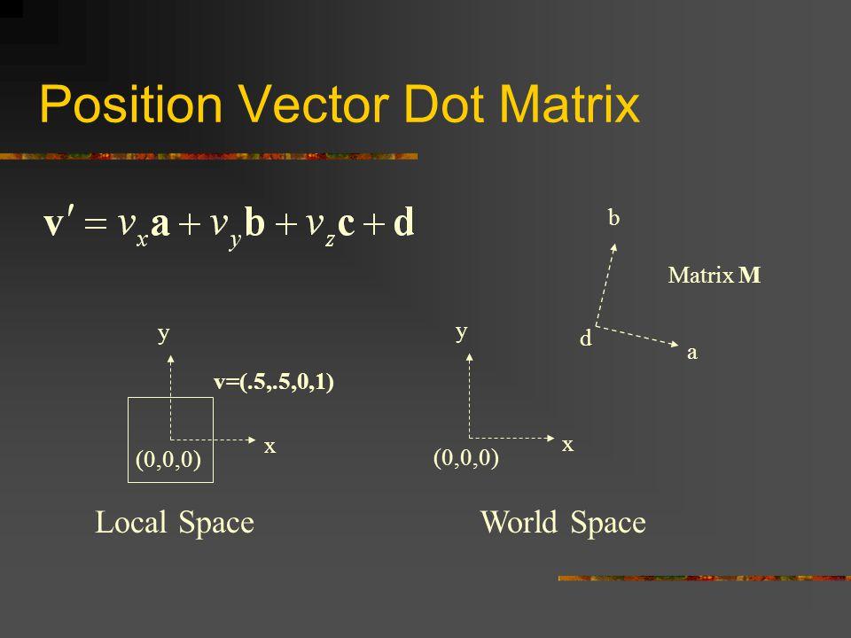 Position Vector Dot Matrix v=(.5,.5,0,1) x y Local Space (0,0,0) x y World Space (0,0,0) a b d Matrix M