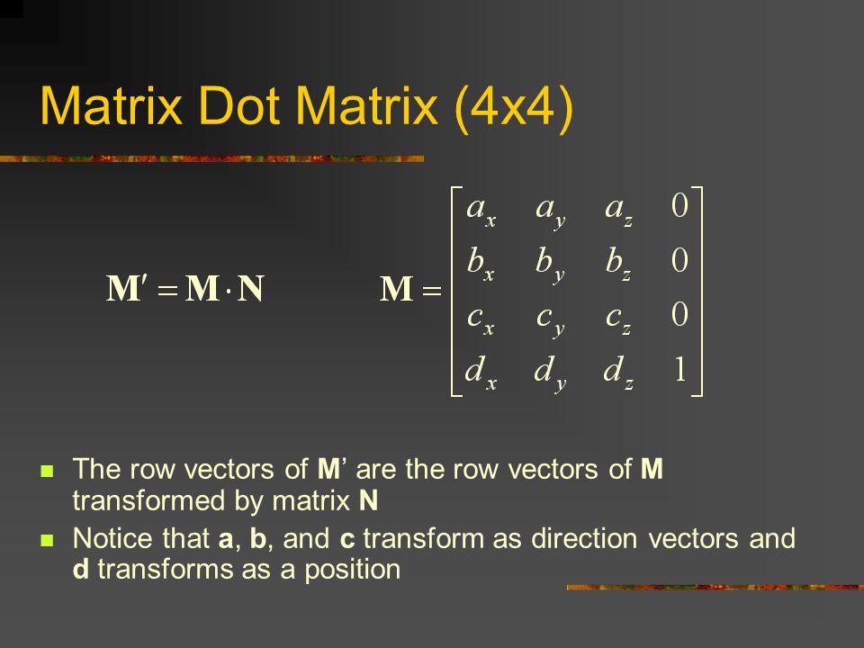 Matrix Dot Matrix (4x4) The row vectors of M' are the row vectors of M transformed by matrix N Notice that a, b, and c transform as direction vectors