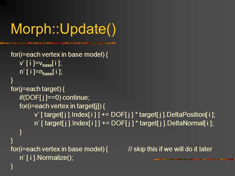Morph::Update() for(i=each vertex in base model) { v' [ i ]=v base [ i ]; n' [ i ]=n base [ i ]; } for(j=each target) { if(DOF[ j ]==0) continue; for(