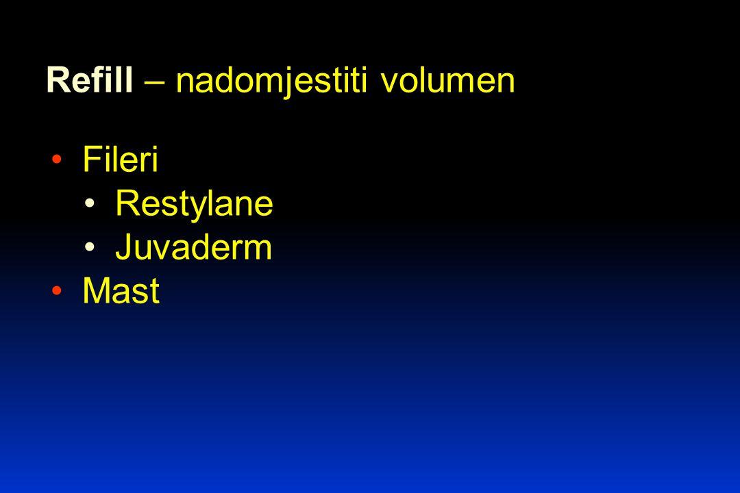 Fileri Restylane Juvaderm Mast Refill – nadomjestiti volumen