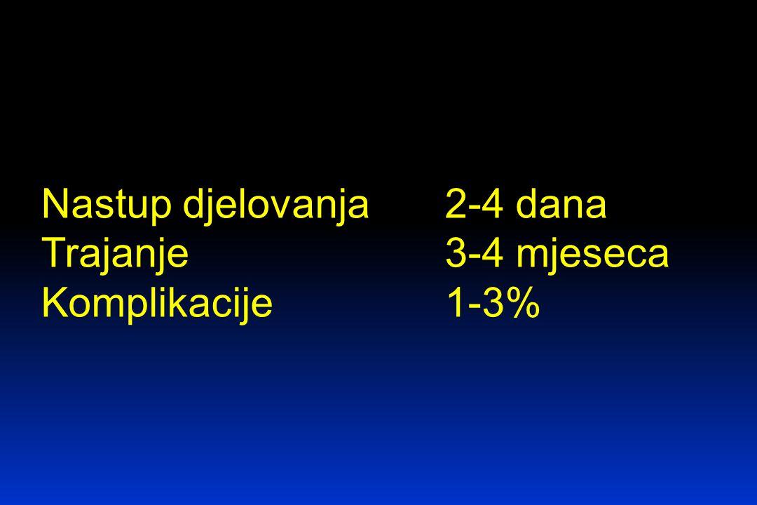 Nastup djelovanja 2-4 dana Trajanje 3-4 mjeseca Komplikacije 1-3%