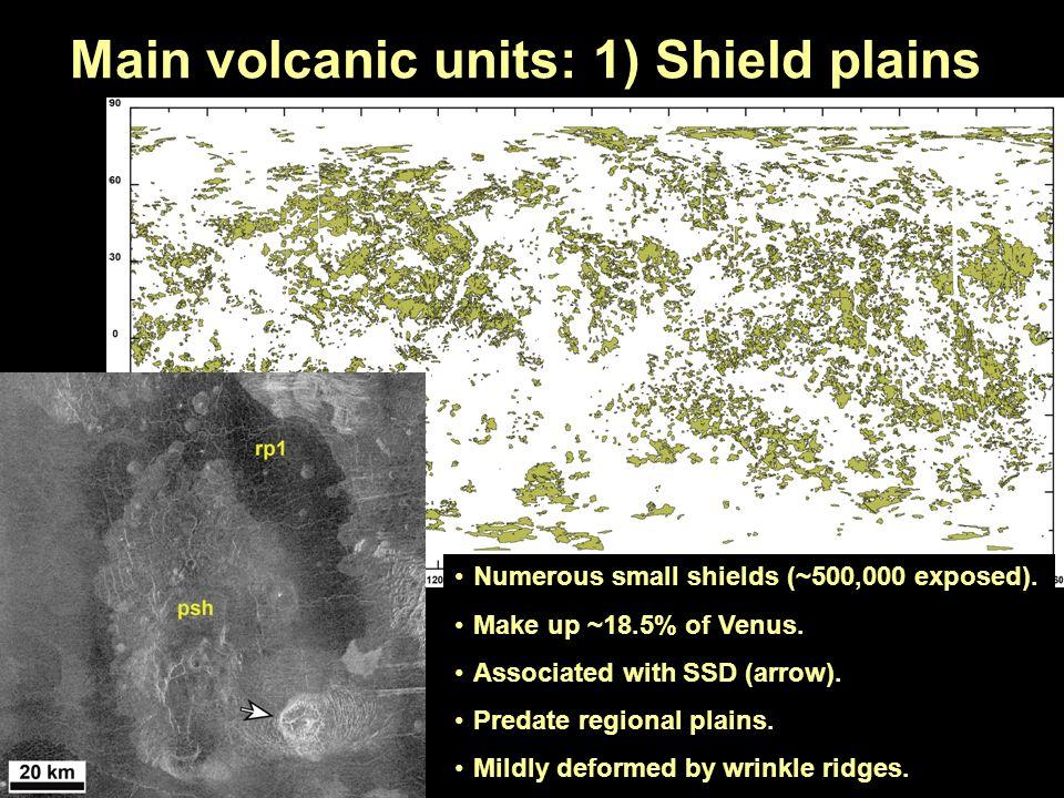 Main volcanic units: 1) Shield plains Numerous small shields (~500,000 exposed). Make up ~18.5% of Venus. Associated with SSD (arrow). Predate regiona