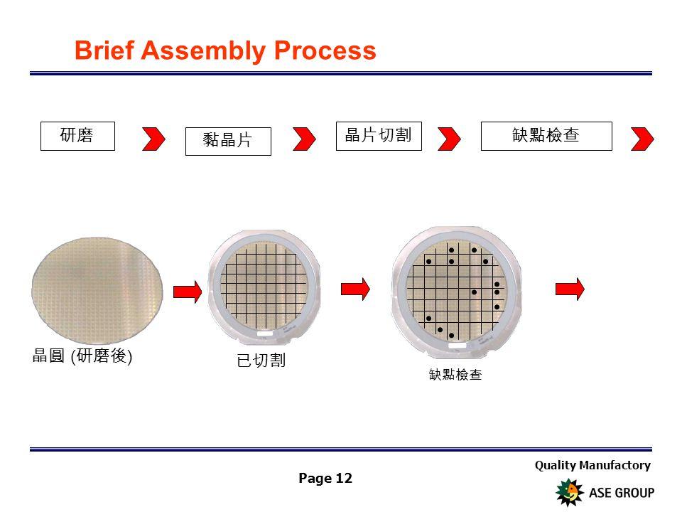 Quality Manufactory Page 12 Brief Assembly Process 研磨 黏晶片 晶片切割缺點檢查 晶圓 ( 研磨後 ) 已切割............ 缺點檢查