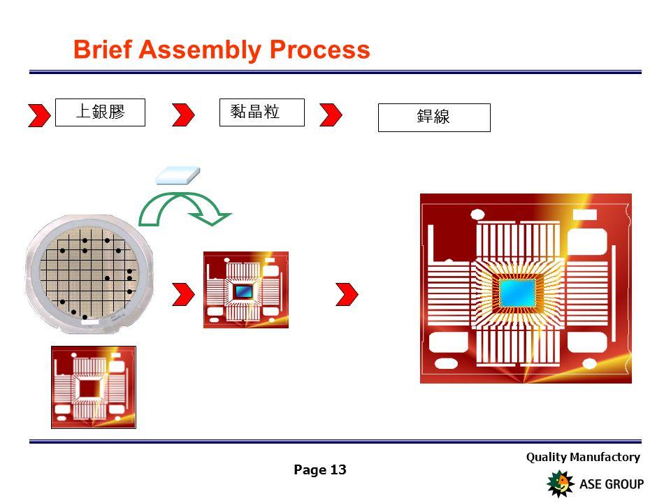 Quality Manufactory Page 13 Brief Assembly Process 黏晶粒上銀膠 銲線............