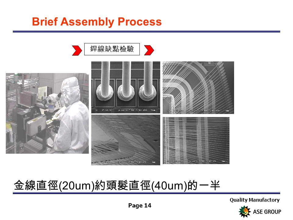 Quality Manufactory Page 14 Brief Assembly Process 銲線缺點檢驗 金線直徑 (20um) 約頭髮直徑 (40um) 的一半