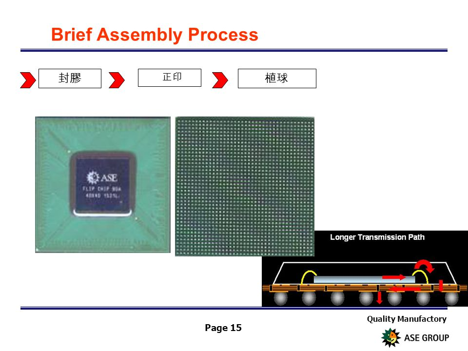 Quality Manufactory Page 15 Brief Assembly Process 封膠植球 正印