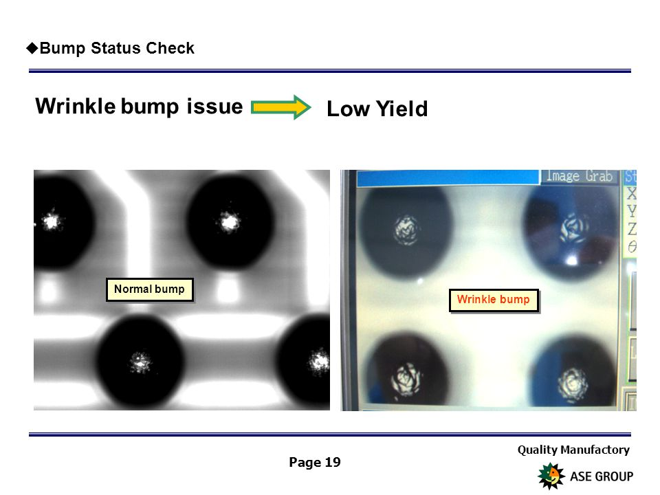Quality Manufactory Page 19 Wrinkle bump issue Wrinkle bump Normal bump  Bump Status Check Low Yield
