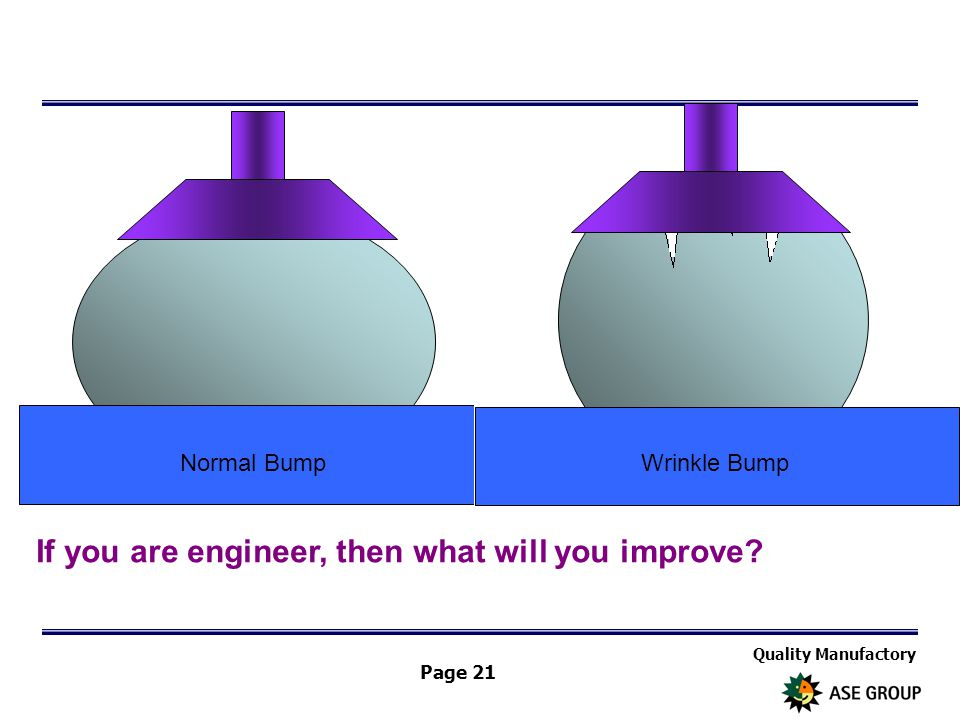 Quality Manufactory Page 21 If you are engineer, then what will you improve? Normal BumpWrinkle Bump