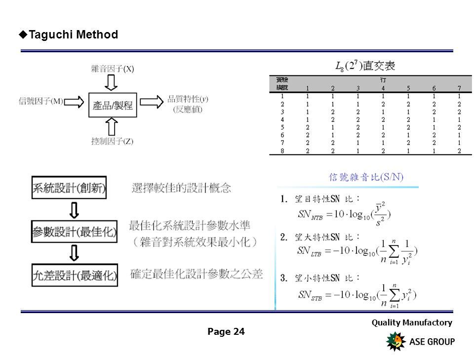 Quality Manufactory Page 24  Taguchi Method