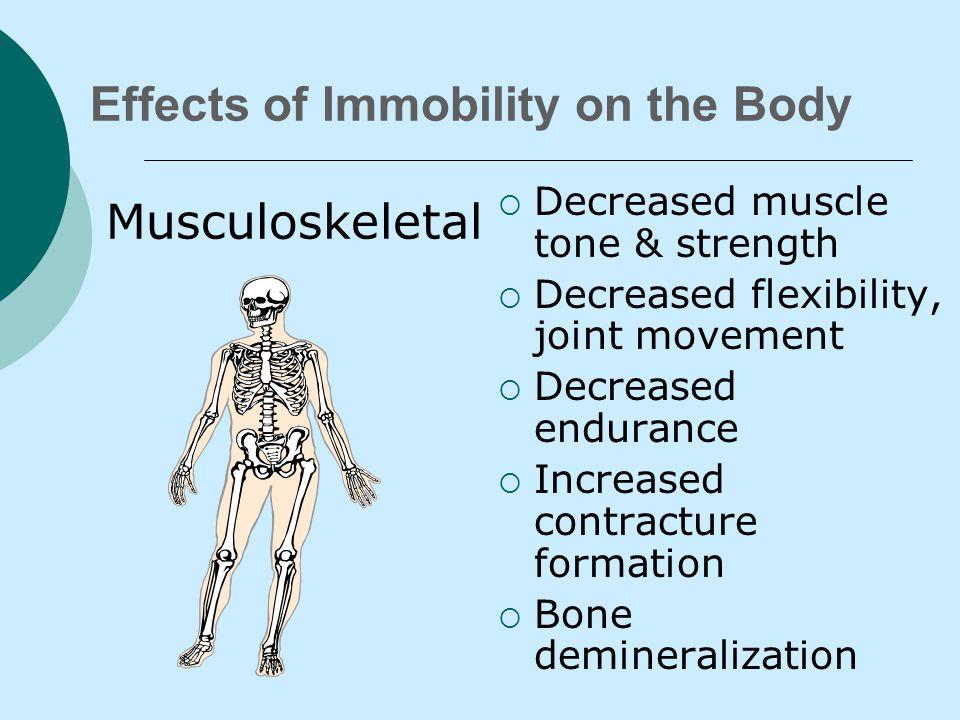 Nursing Interventions  Ambulate  T&P q2h  Increase fluids and fiber  ROM exercises  Maintain regular exercise  Hi protein, Hi Kcal