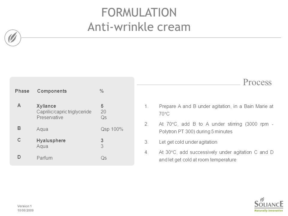 Version 1 10/06/2009 Xyliance 5 Caprilic/capric triglyceride 20 Preservative Qs Aqua Qsp 100% Hyalusphere 3 Aqua 3 Parfum Qs ABCDABCD Phase Components