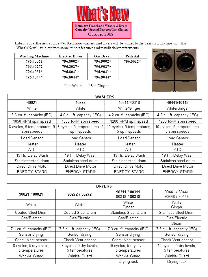 Kenmore Front Load Washer & Dryer Capacity/ Special Features/ Installation October 2009 Late in 2009, the new source 796 Kenmore washers and dryers wi