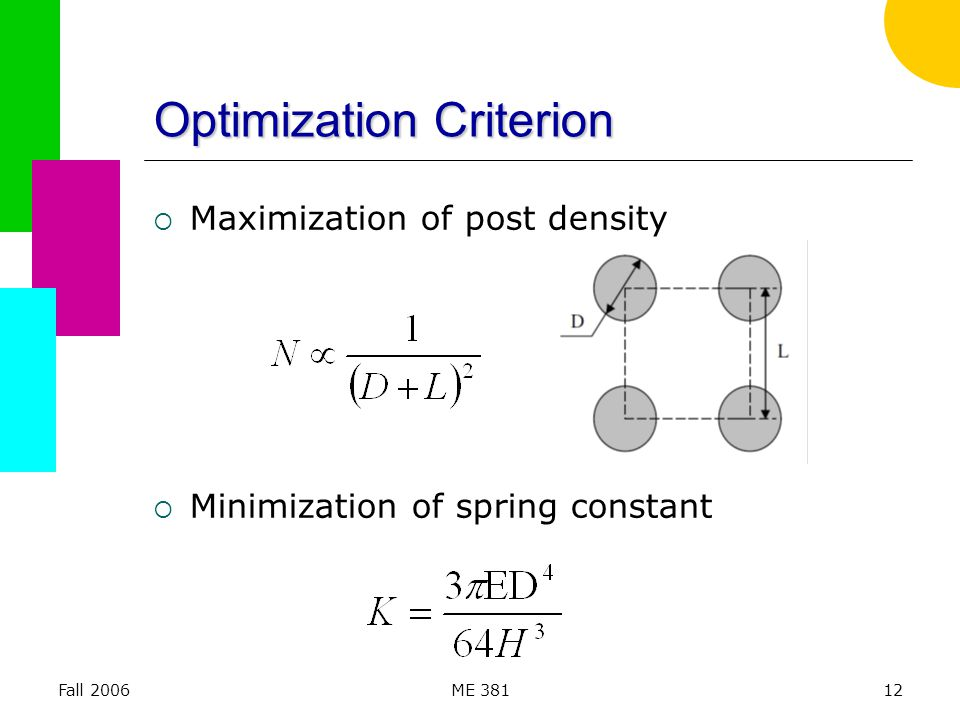 Fall 2006ME 38112 Optimization Criterion  Maximization of post density  Minimization of spring constant