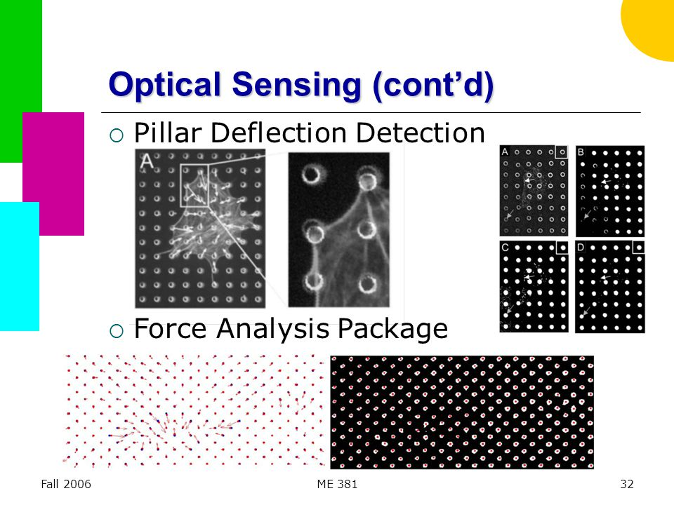 Fall 2006ME 38132  Pillar Deflection Detection  Force Analysis Package Optical Sensing (cont'd)