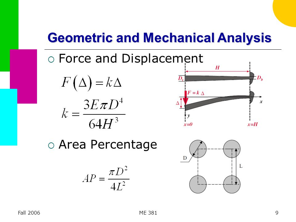 Fall 2006ME 3819 Geometric and Mechanical Analysis  Force and Displacement  Area Percentage