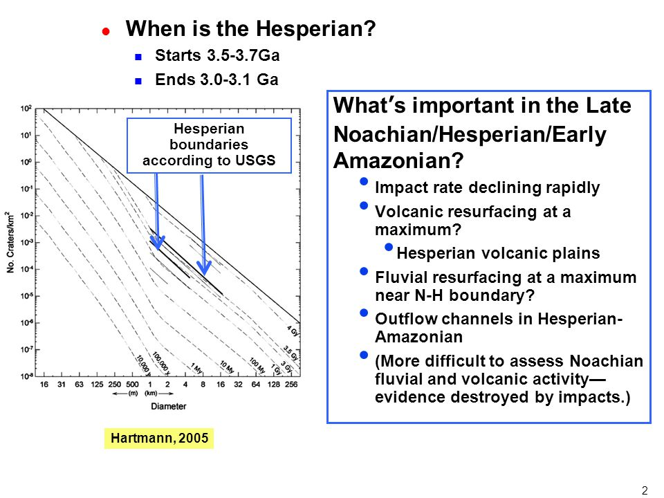 2 What's important in the Late Noachian/Hesperian/Early Amazonian? Impact rate declining rapidly Volcanic resurfacing at a maximum? Hesperian volcanic