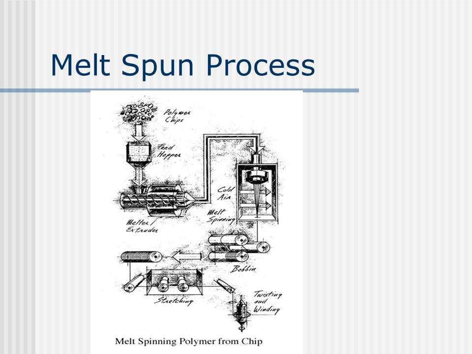 Melt Spun Process