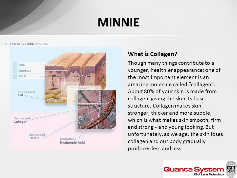 MINNIE What is Collagen? Though many things contribute to a younger, healthier appearance; one of the most important element is an amazing molecule ca