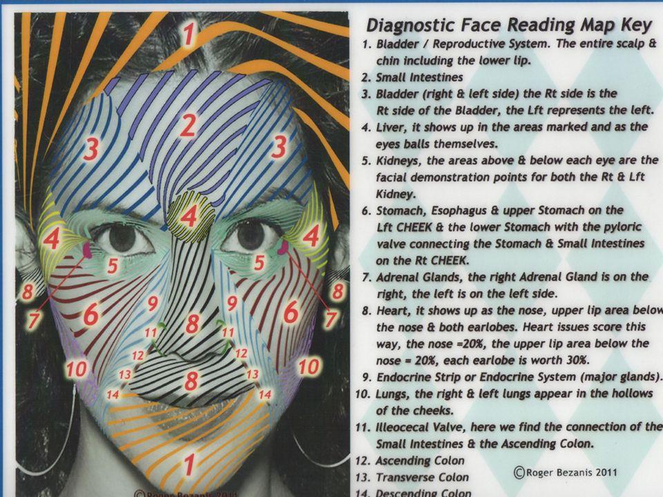 Diagnostic Face Reading