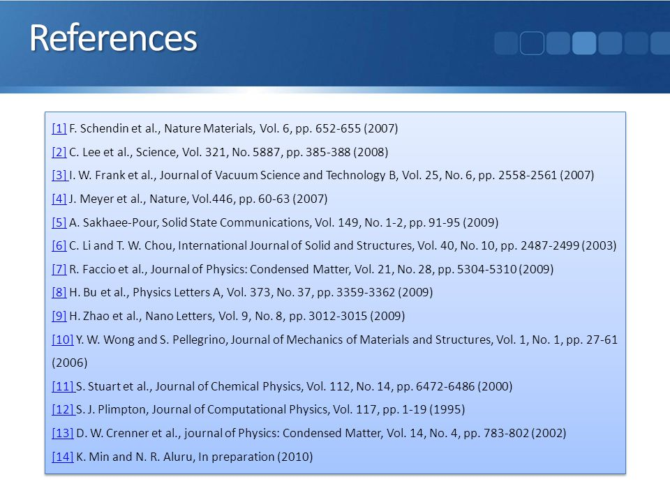 References [1][1] F. Schendin et al., Nature Materials, Vol.
